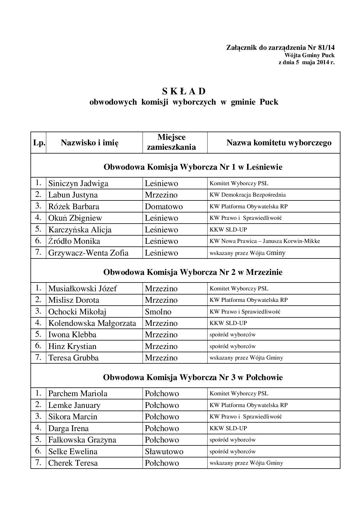 Zarządzenie 81-2014 powołanie OKW - PE-page-001