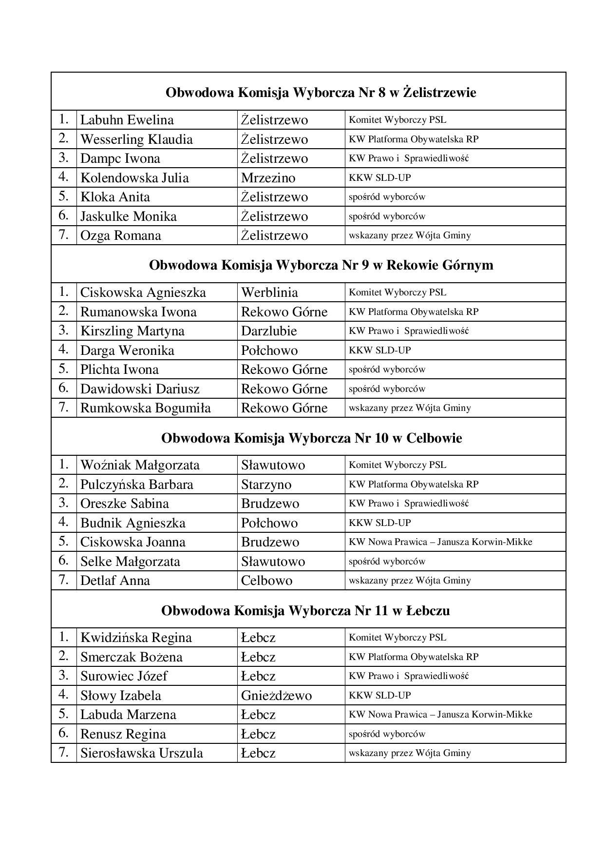 Zarządzenie 81-2014 powołanie OKW - PE-page-003 (1)