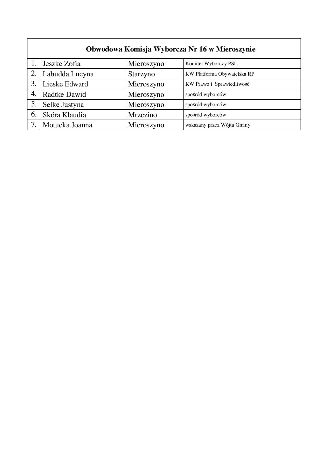 Zarządzenie 81-2014 powołanie OKW - PE-page-005