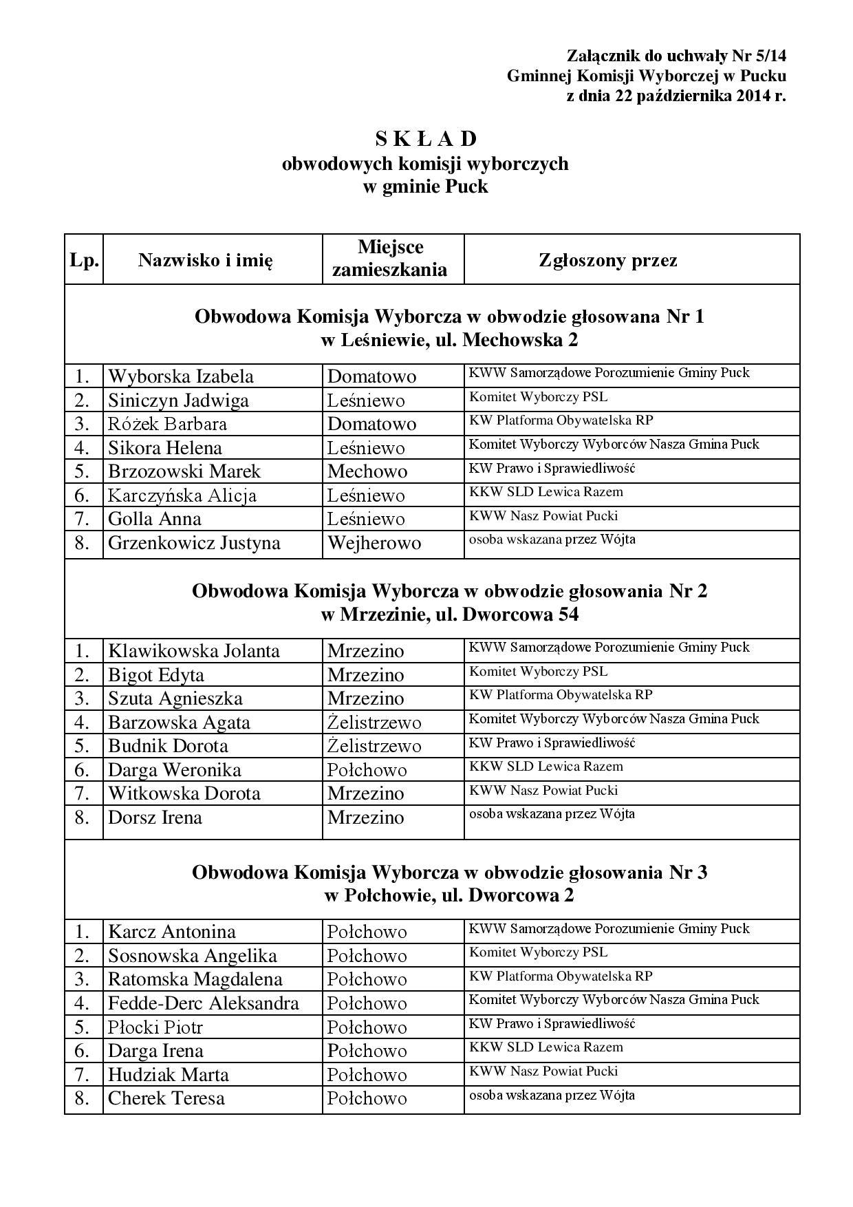 ZAŁĄCZNIK do UCHWAŁY Nr 5 GKW z dnia 22.10.2014 r.-page-001