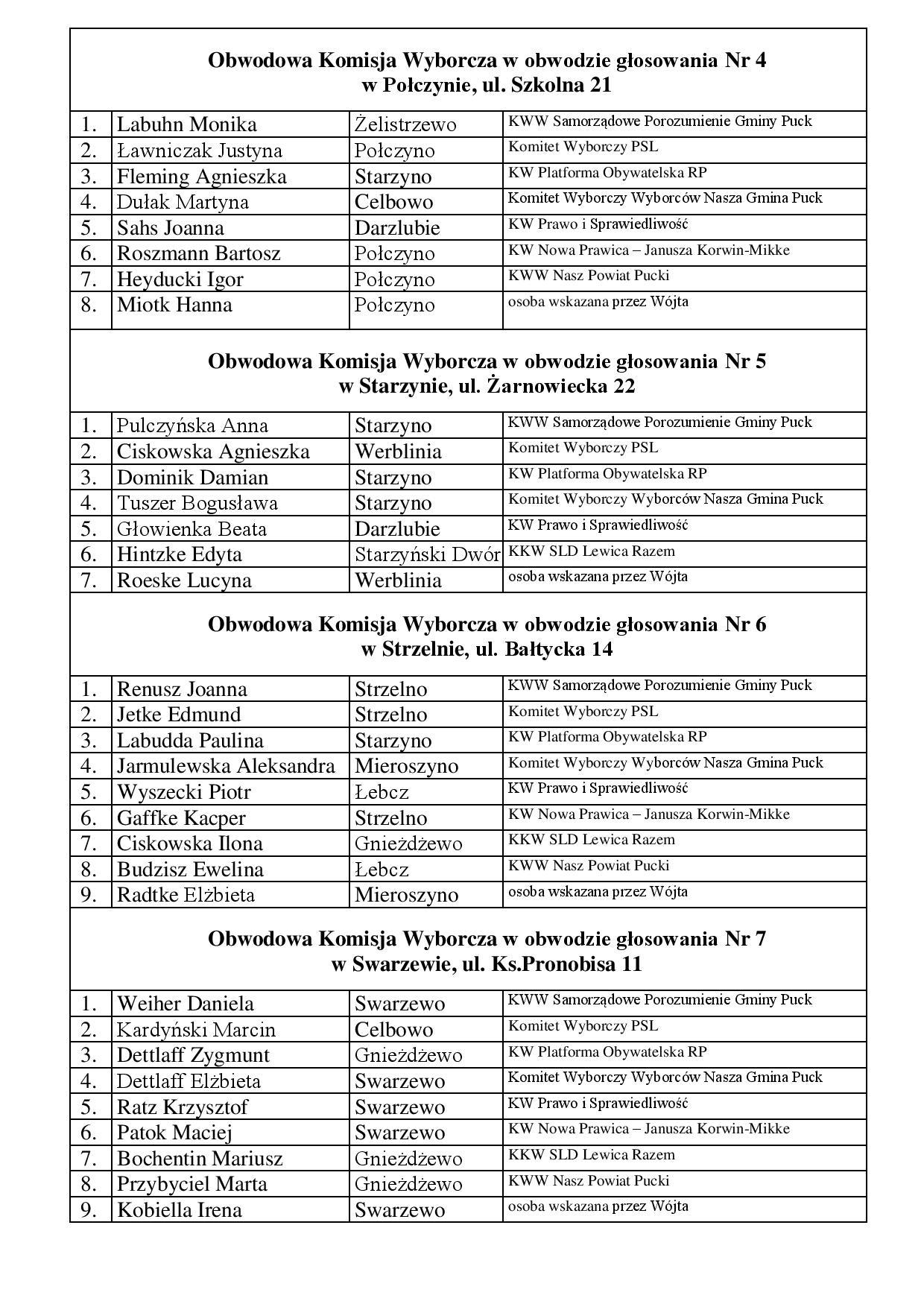 ZAŁĄCZNIK do UCHWAŁY Nr 5 GKW z dnia 22.10.2014 r.-page-002