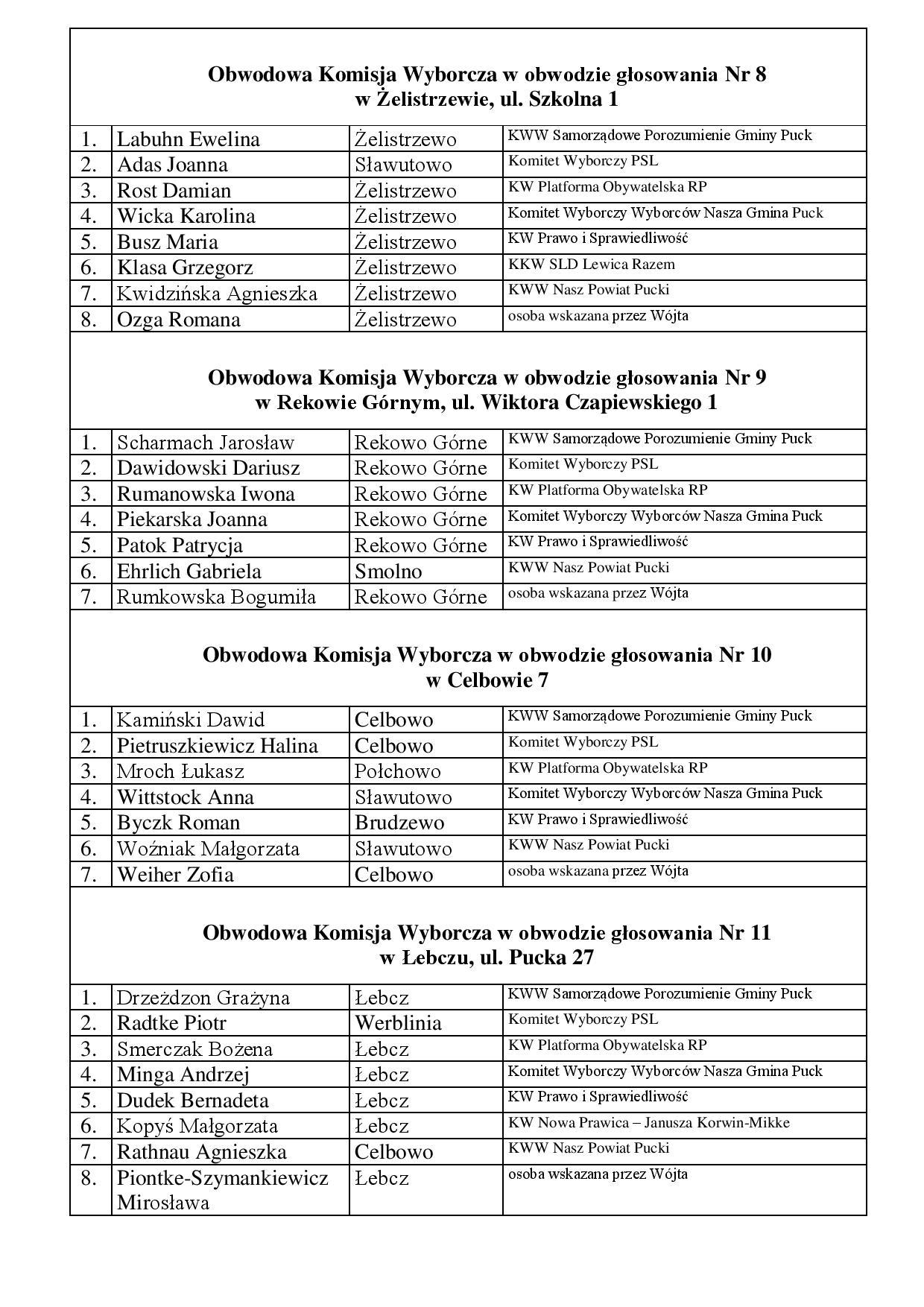 ZAŁĄCZNIK do UCHWAŁY Nr 5 GKW z dnia 22.10.2014 r.-page-003