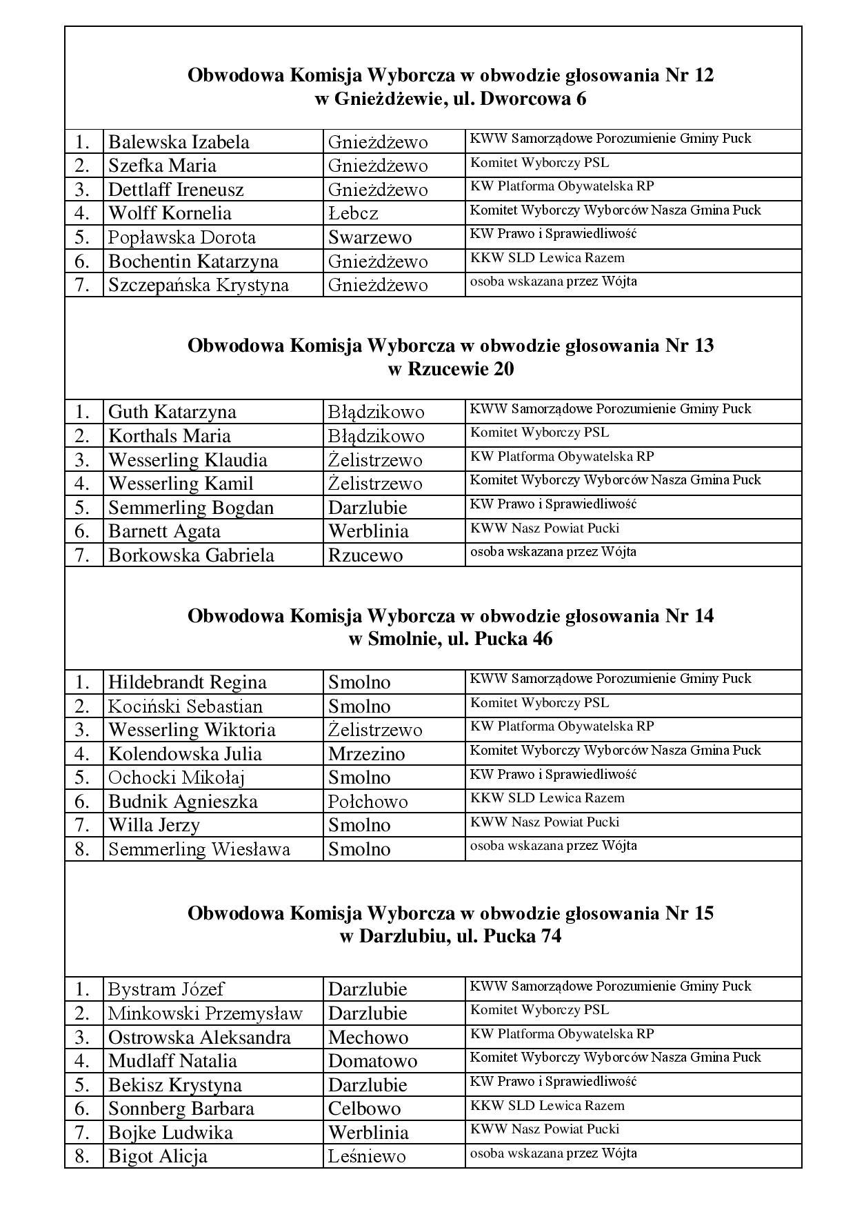 ZAŁĄCZNIK do UCHWAŁY Nr 5 GKW z dnia 22.10.2014 r.-page-004