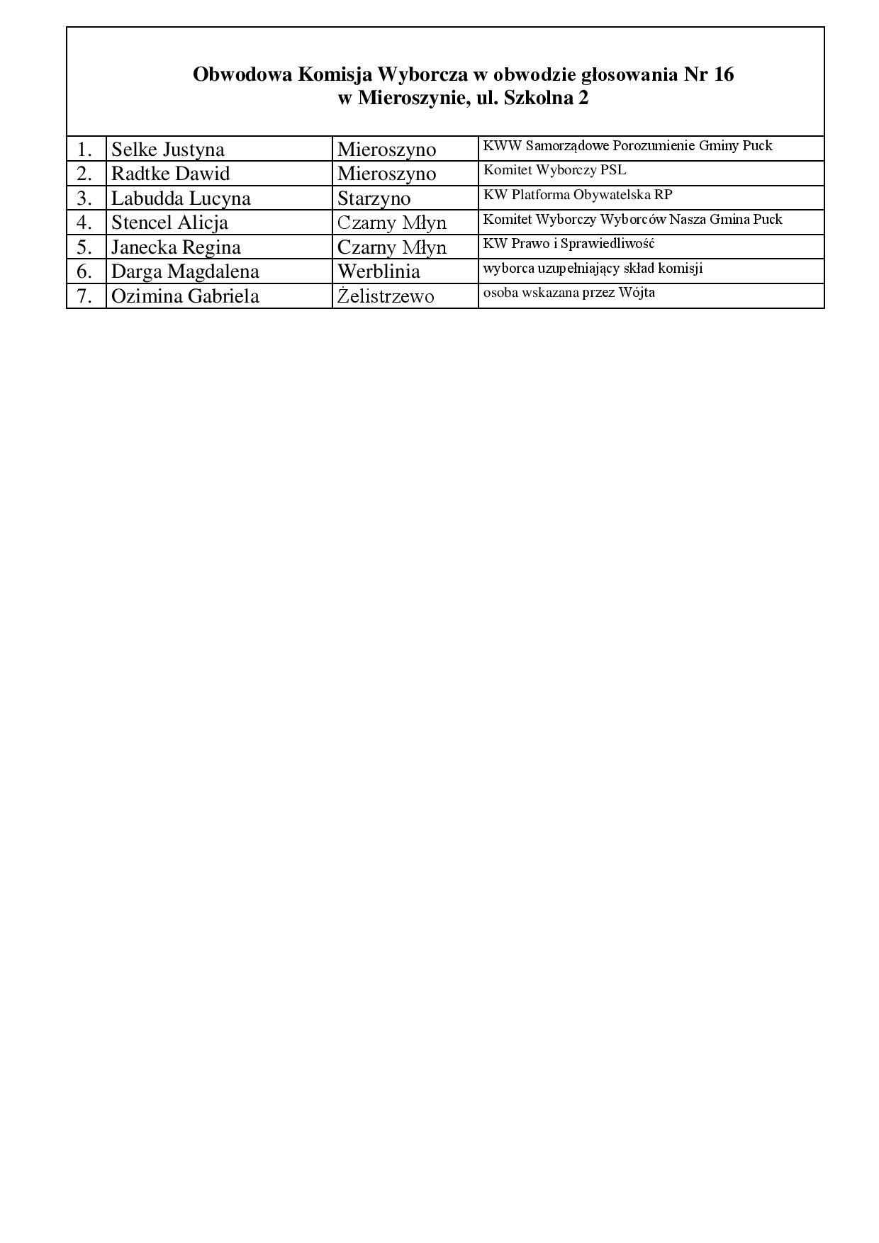 ZAŁĄCZNIK do UCHWAŁY Nr 5 GKW z dnia 22.10.2014 r.-page-005
