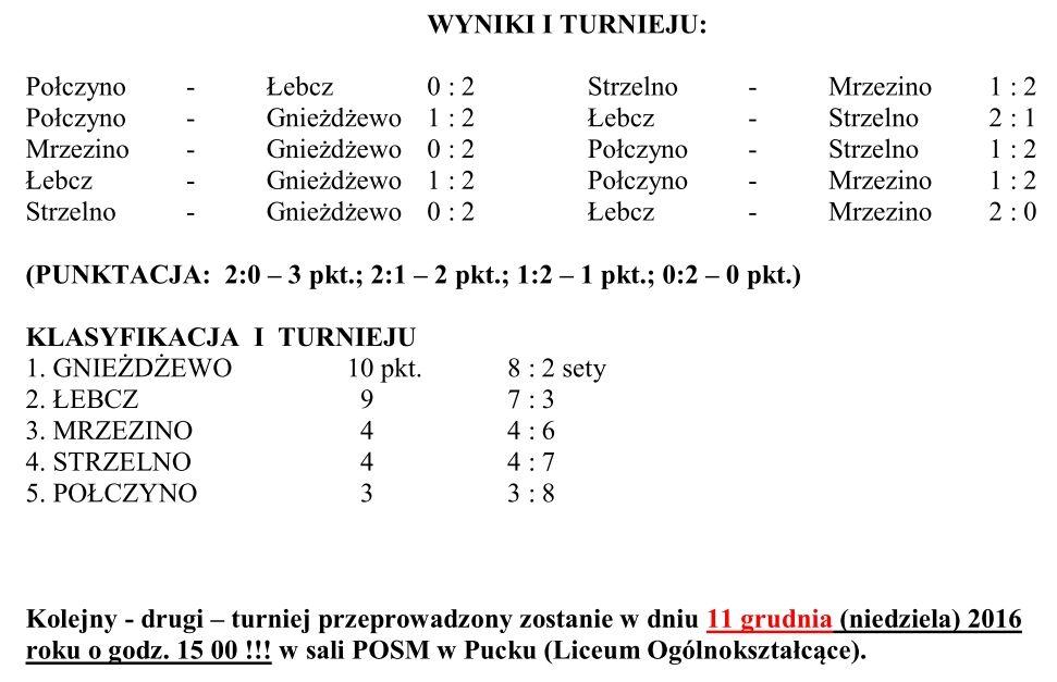 1-turniej-siatkowka-2016-17_01