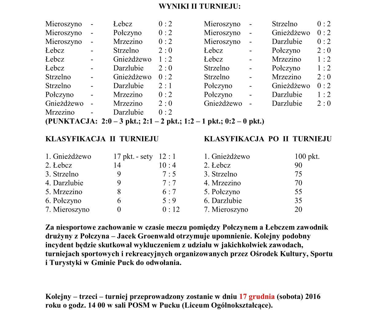 2-turniej-siatkowka-2016-17_01