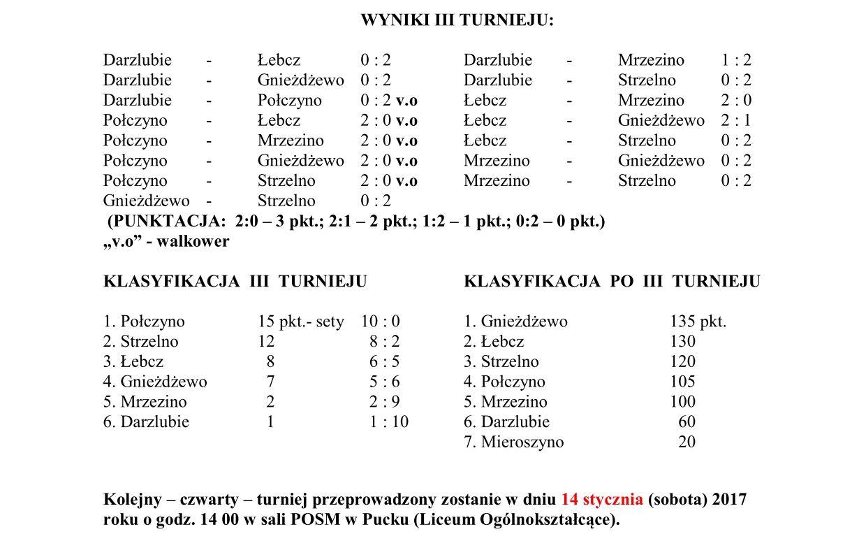 3-turniej-siatkowka-2016-17_01