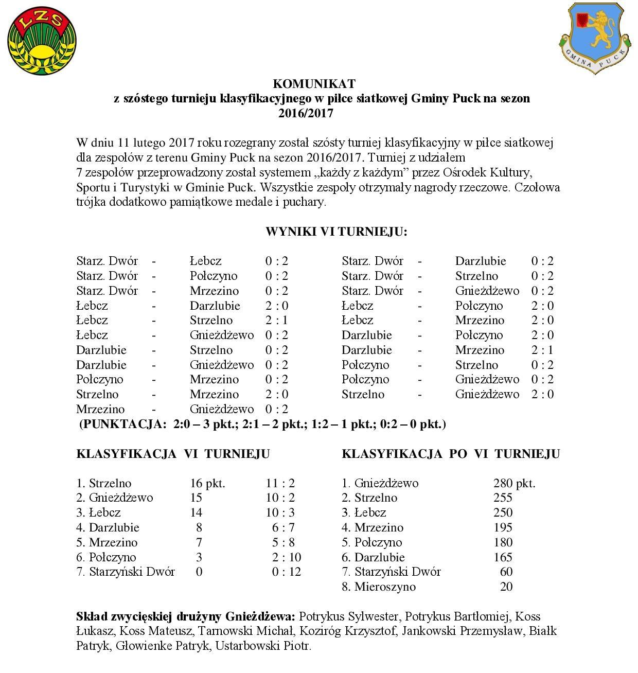 6 turniej siatkówka 2016.17-page-001
