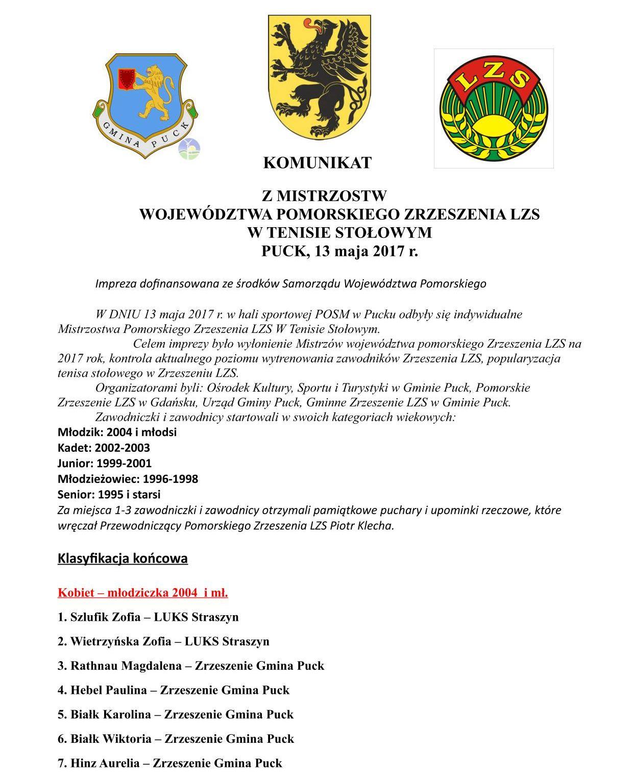 tenis stołowy LZS 13.05.2017_01