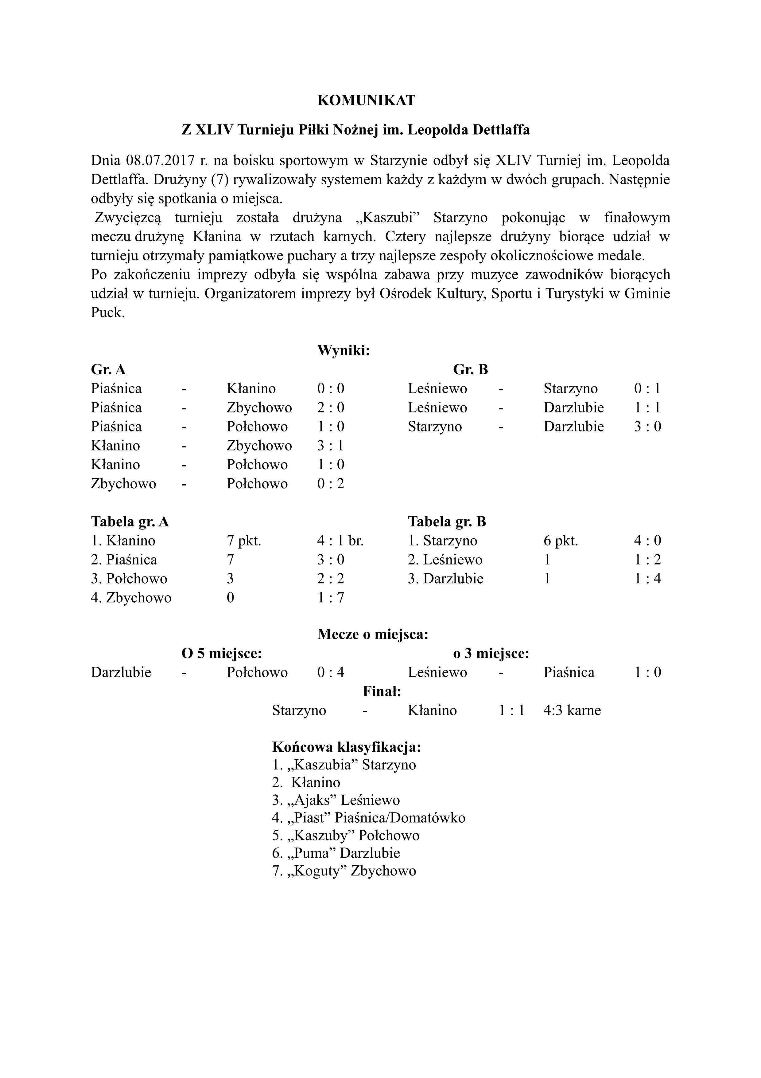 turniej leopolda dettlaffa 2017_01