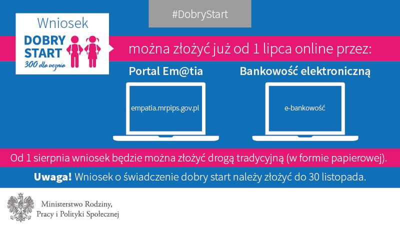 grafy Dobry Sart-02