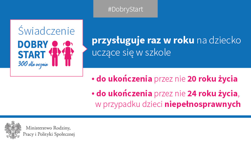 grafy Dobry Sart-04