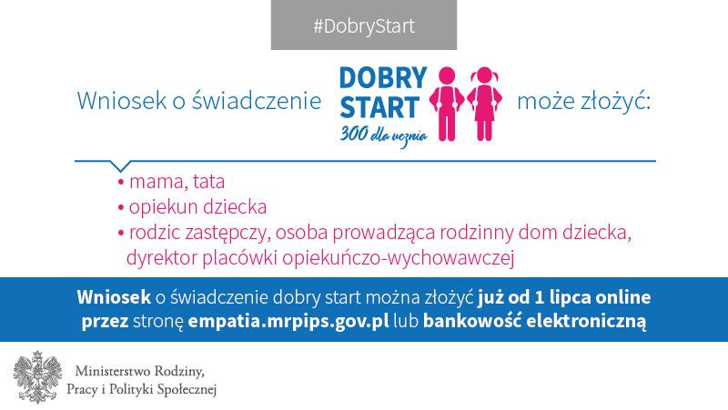 grafy Dobry Sart-05